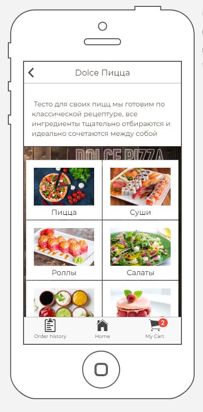 Создать приложение для пиццерии