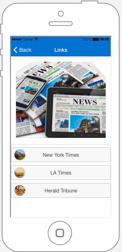 Размещение новостей в мобильном приложении